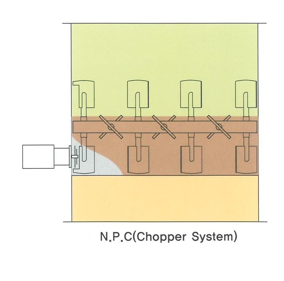 N.P.C (Chopper System)